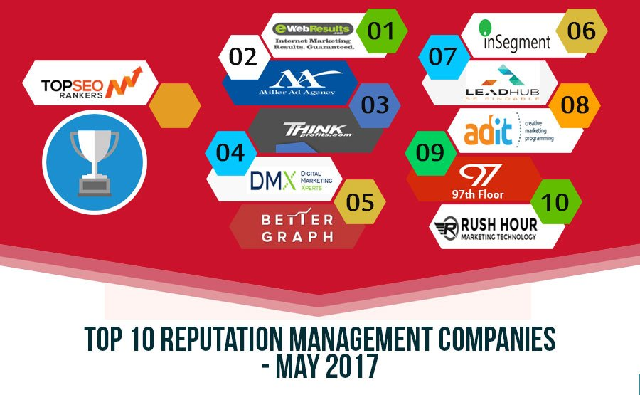 Top-10-Reputation-Management-Companies
